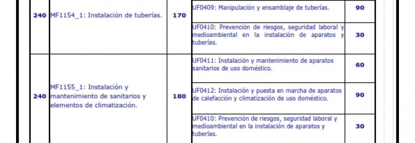 Nuevo certificado de profesionalidad de nivel 1 de Fontanería.