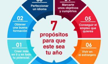 7 propósitos para que este sea tu año